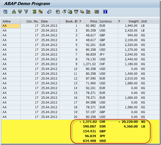 currency-wise-totals-sap-alv