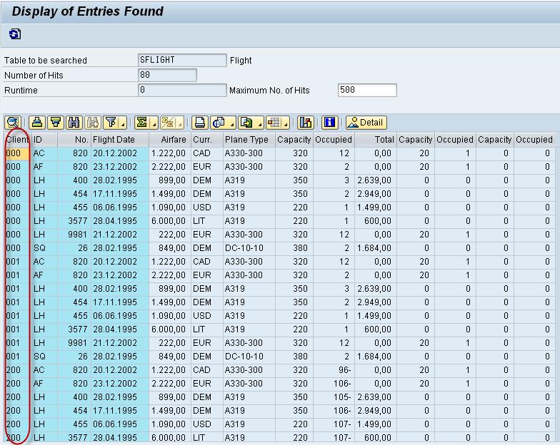 Display Sap Table Entries Of All Clients Saphub